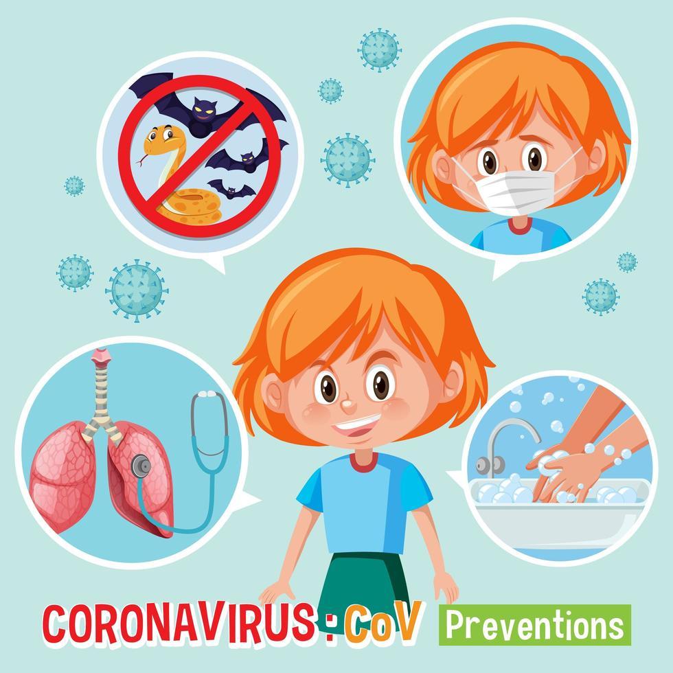 diagram met coronavirus met symptomen en preventie vector