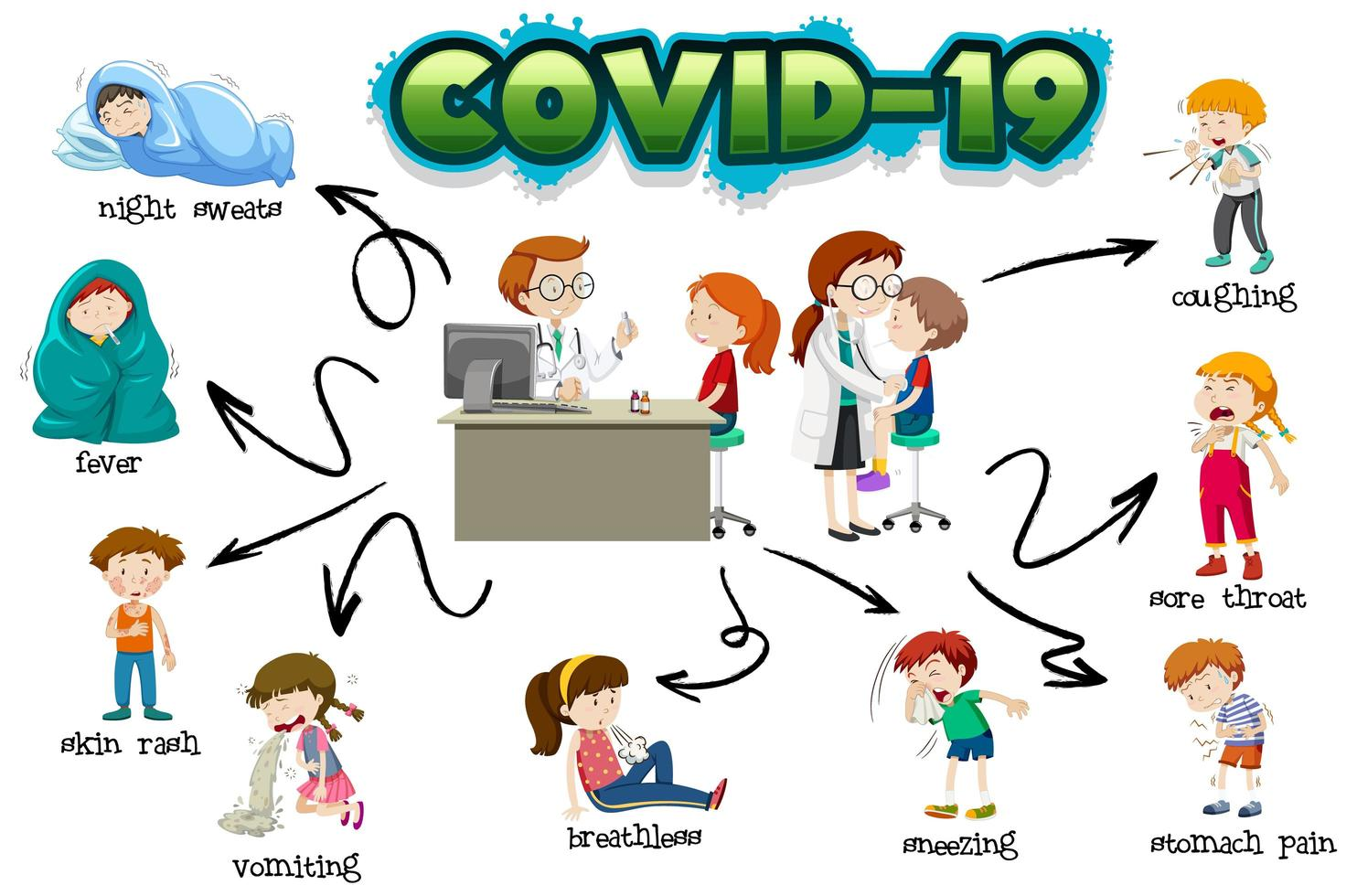 COVID-19 Chart Showing Symptoms vector