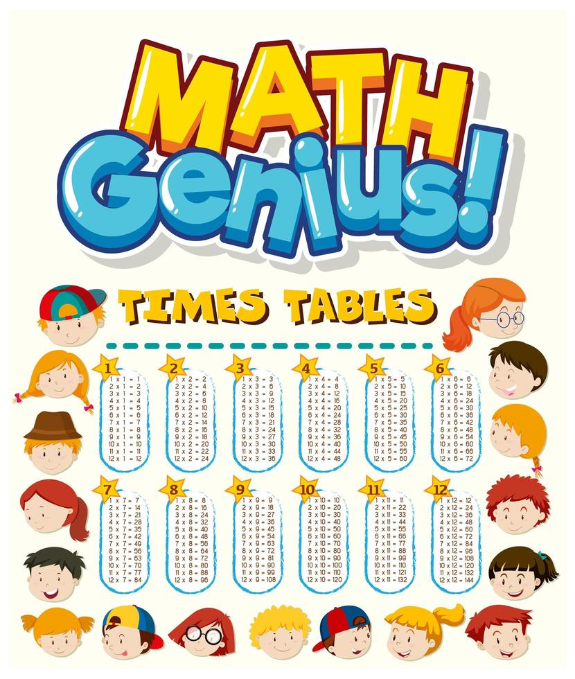 Math times tables charts with cartoon kids vector