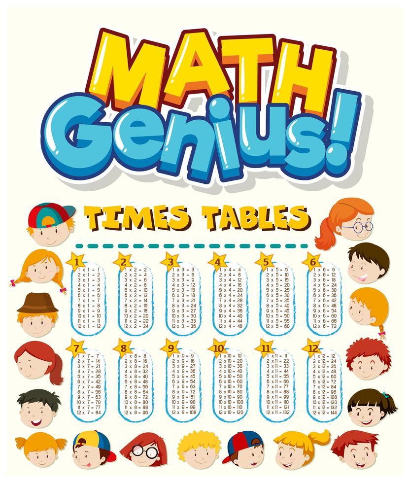 Tablas de tiempos de matemáticas con niños de dibujos animados vector