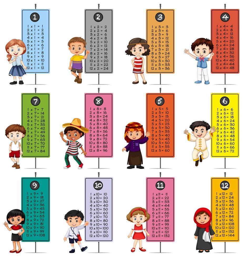 tablas de multiplicar con niños felices vector