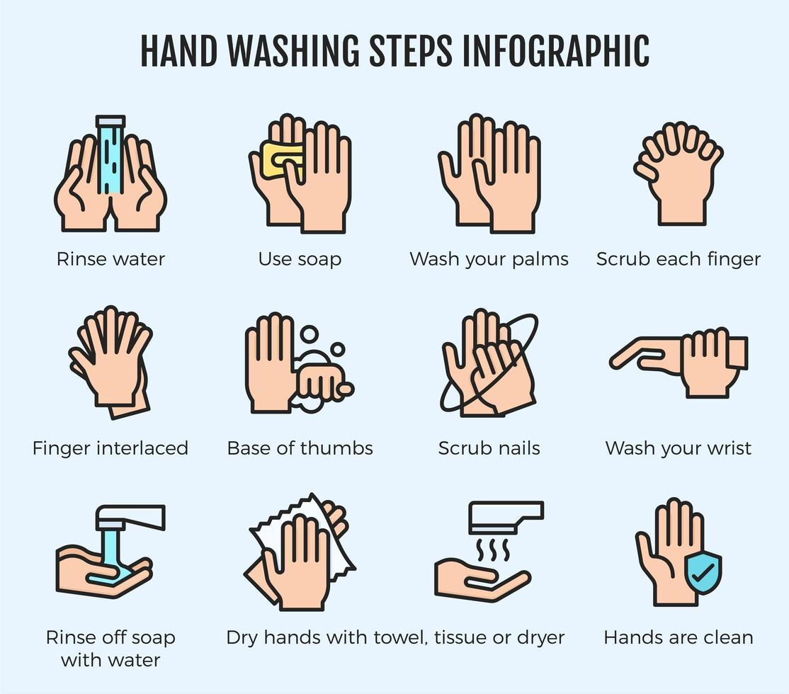 pasos de lavado de manos infografía vector