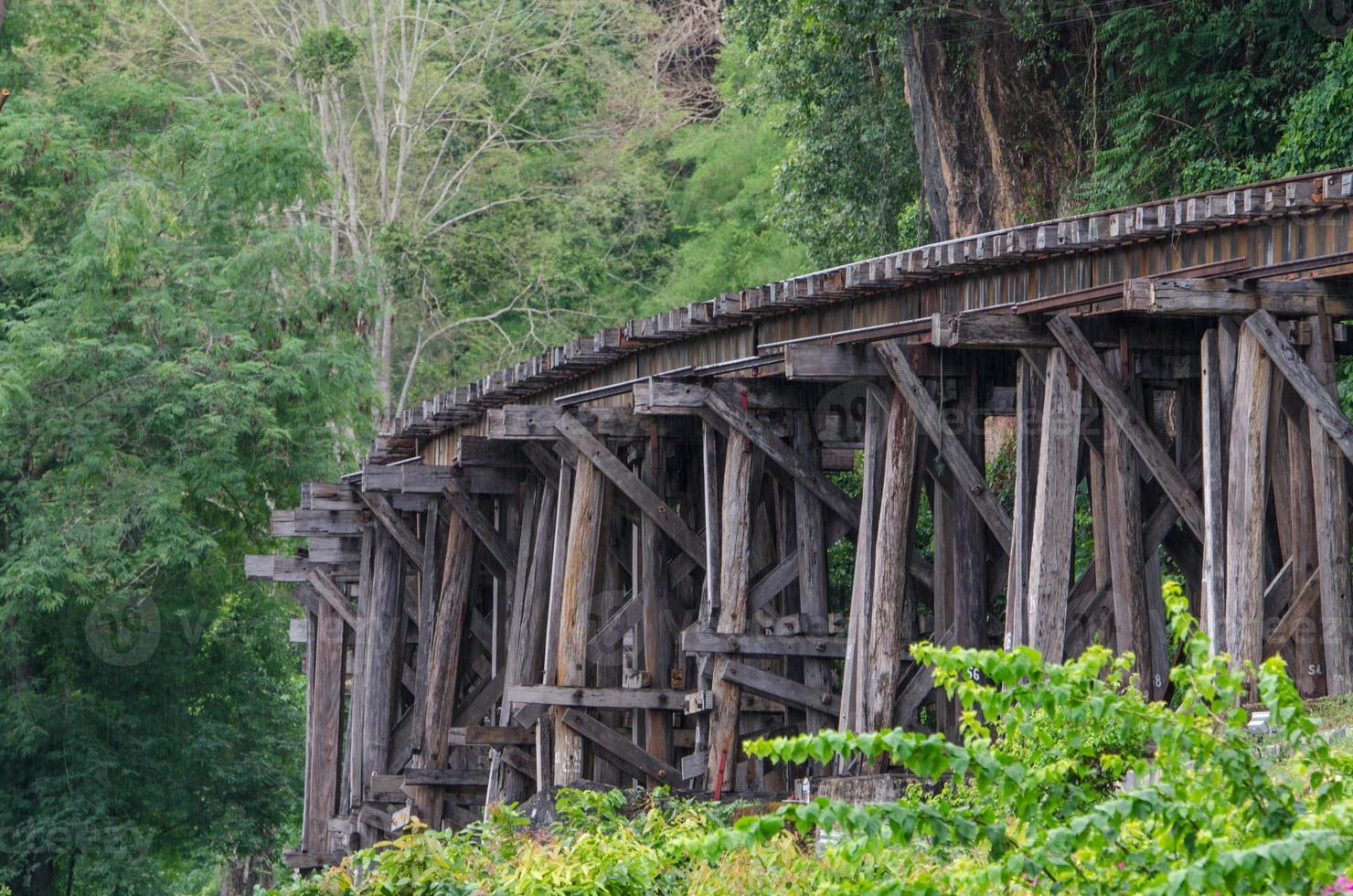 The Death Railway on a rainy photo