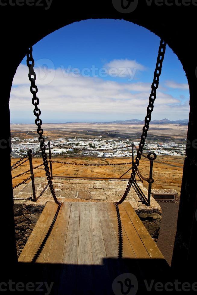 drawbridge  lanzarote  owr and door  in teguise arre photo