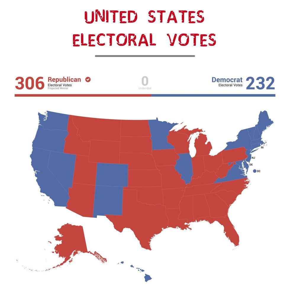 The Electoral College Has Been Divisive Since Day One History