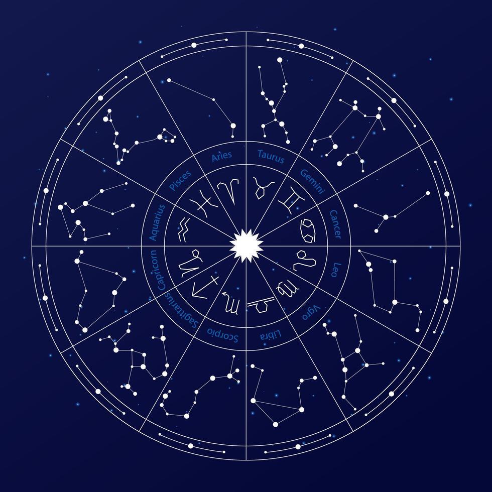 conception de signes et de constellations du zodiaque astrologie vecteur
