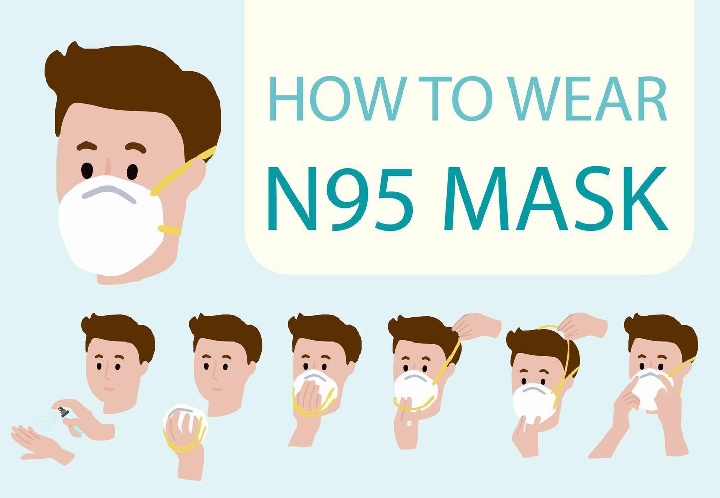 come indossare correttamente il poster maschera n95 vettore
