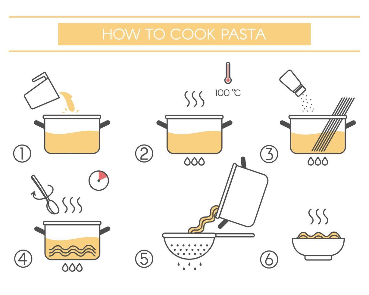 stappen voor het bereiden van pasta vector