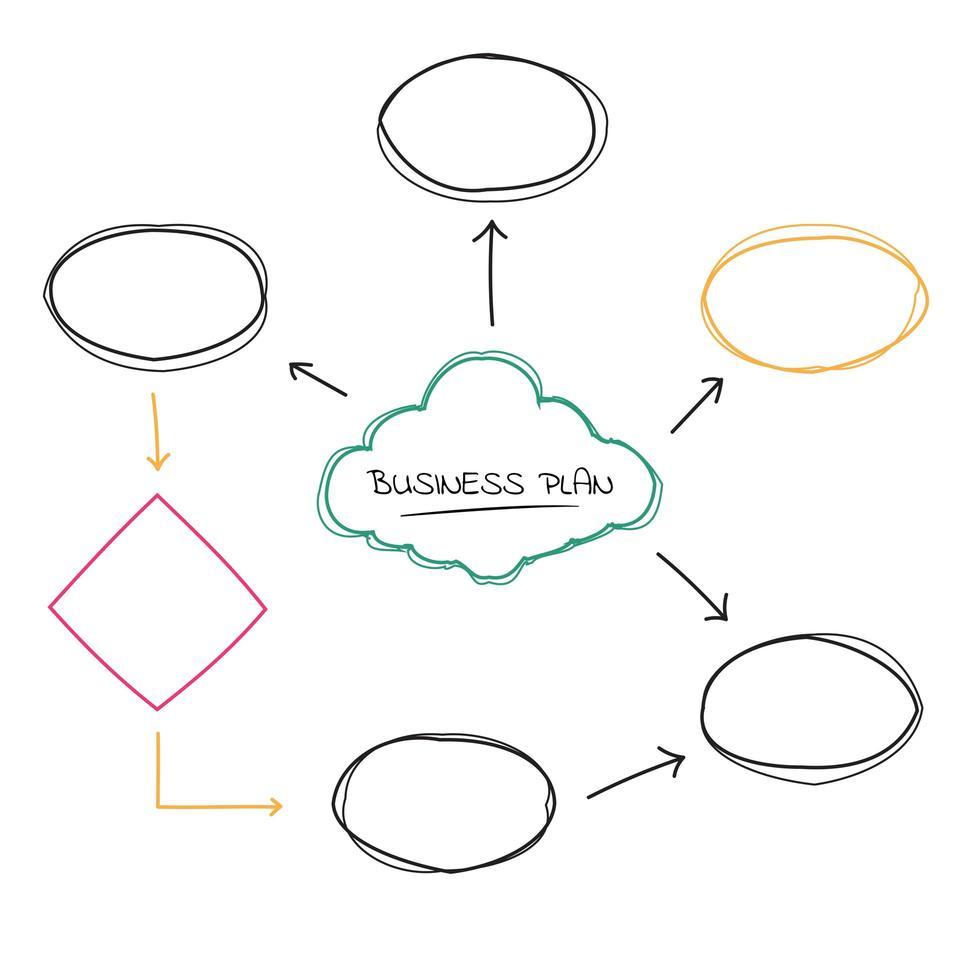 Business plan mind map vector
