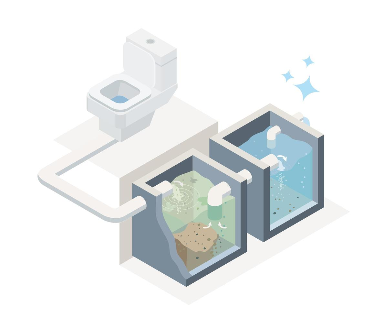 diagrama de tratamiento de aguas residuales vector