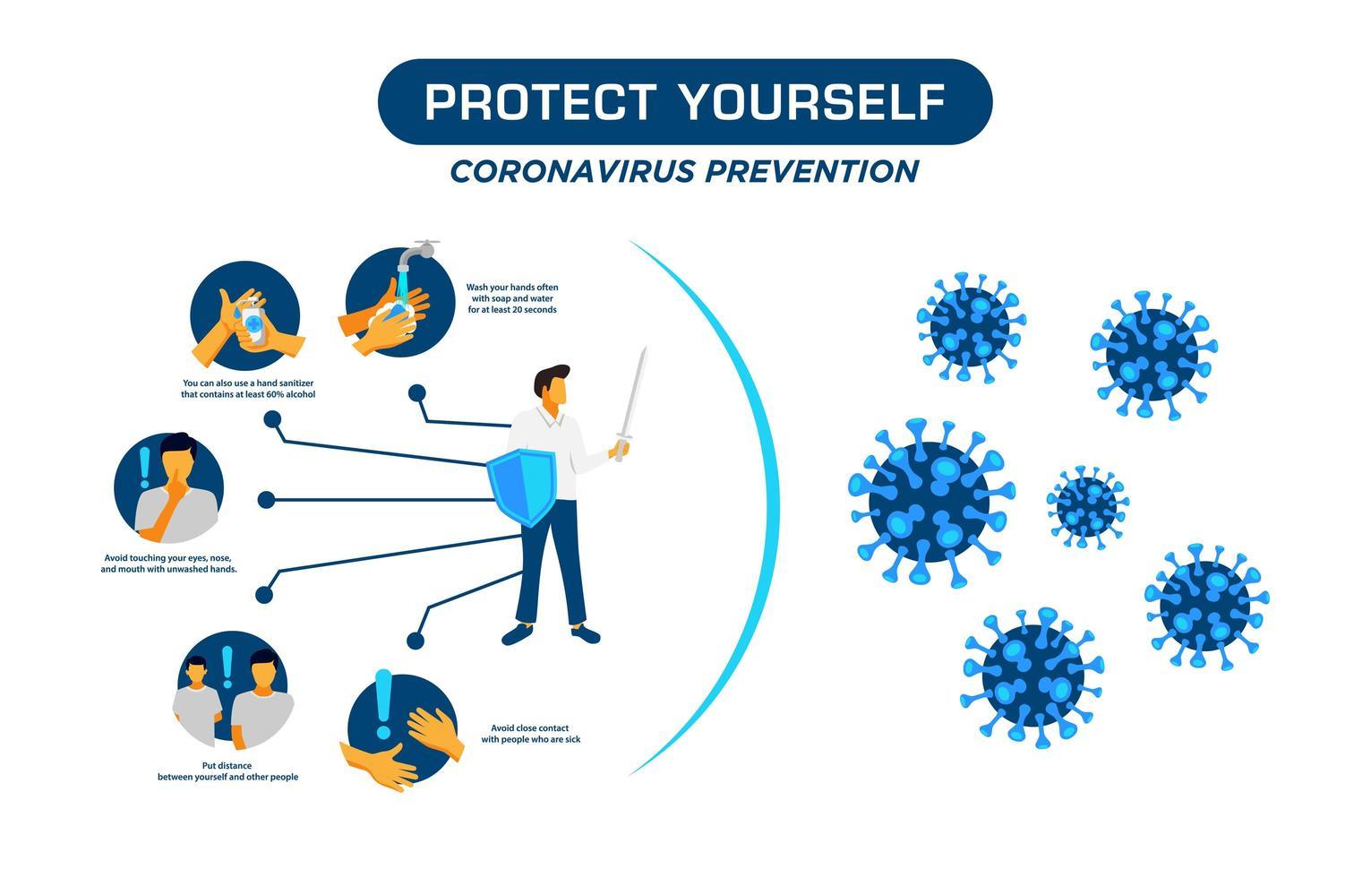 información de prevención relacionada con 2019-ncov. vector