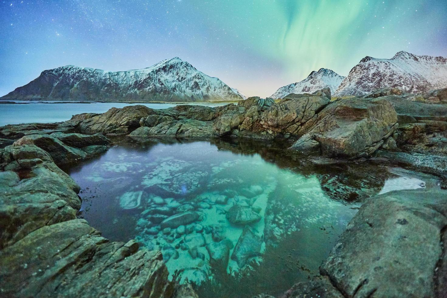A blue lake surrounded by mountains and rocks under Aurora Borealis photo