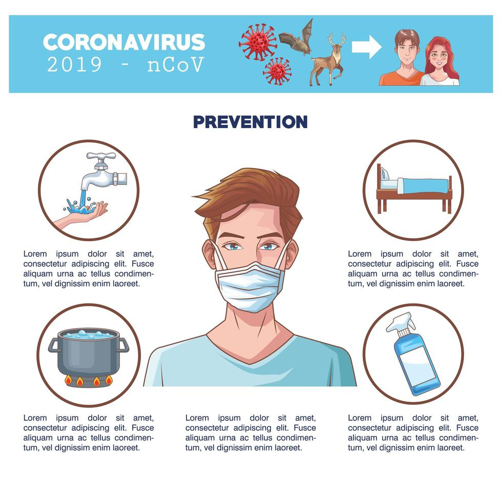 Infografía de coronavirus con carácter de hombre y prevención. vector