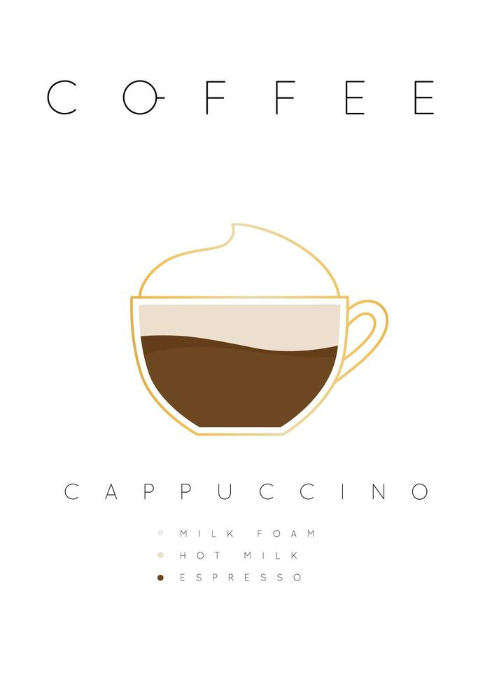 Cartel de letras café capuchino con receta blanco vector