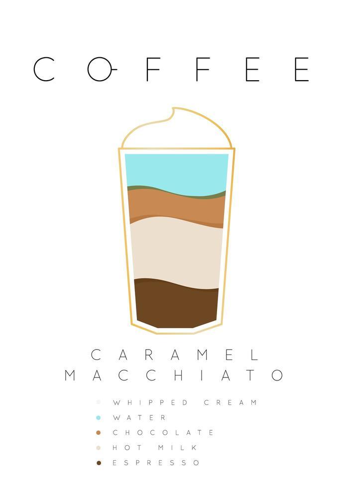 cartel de letras café caramelo macchiato con receta blanco vector