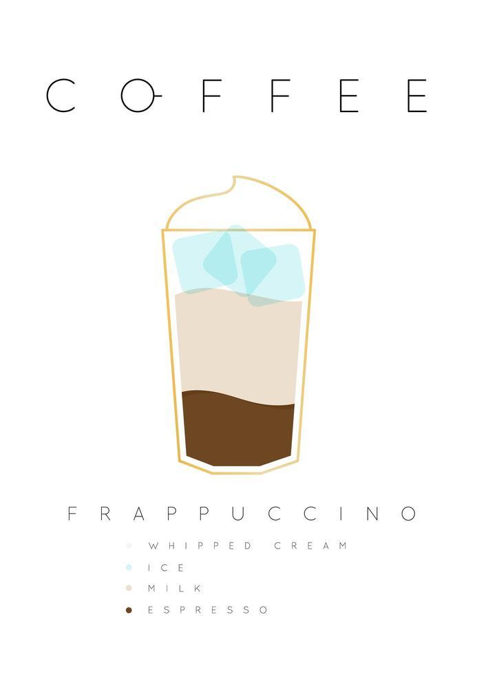 Cartel de letras café frappuccino con receta blanco vector