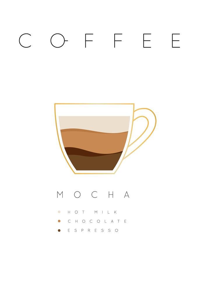 cartel de letras café moka con receta blanco vector