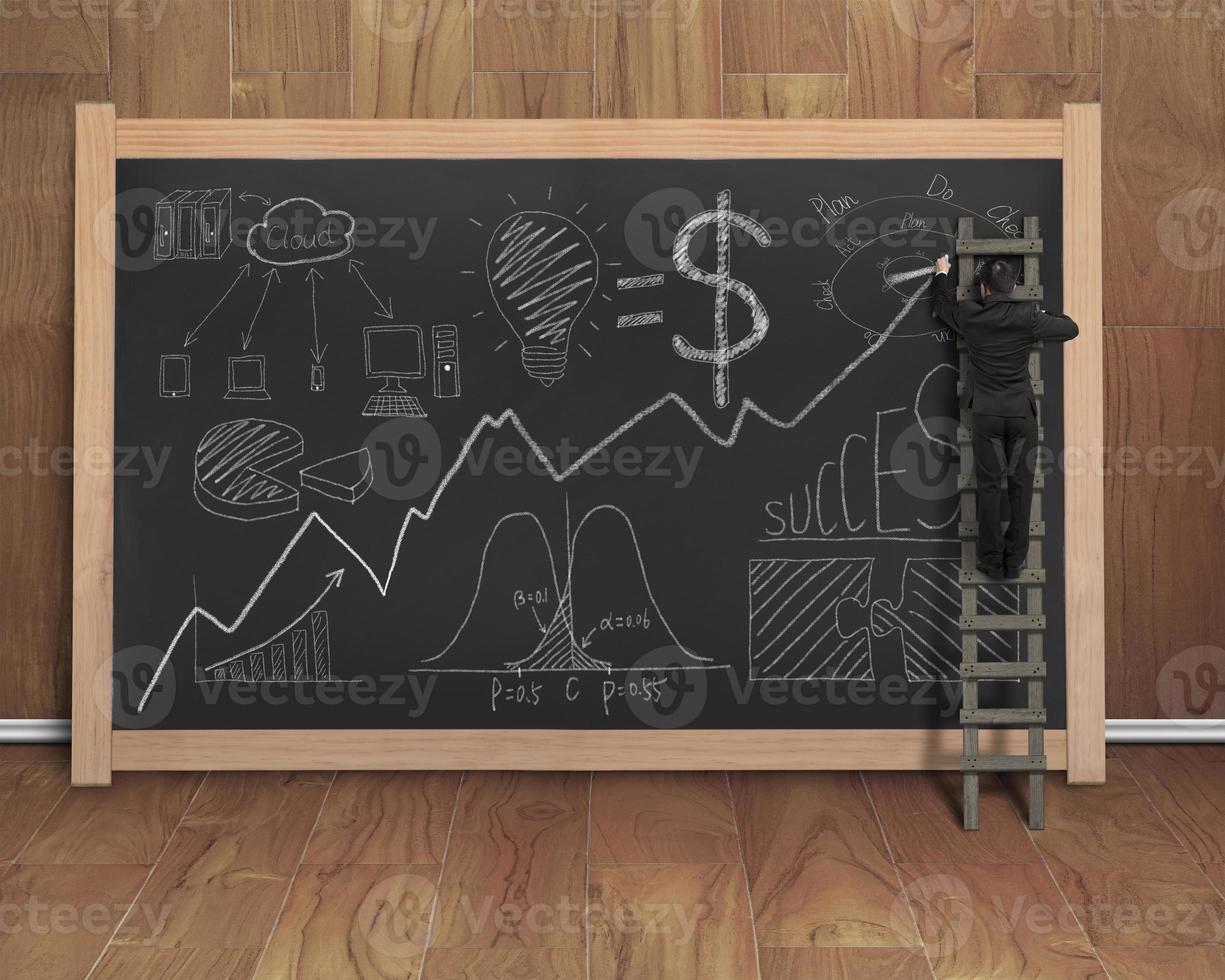 businessman drawing business concept doodles on black chalkboard photo