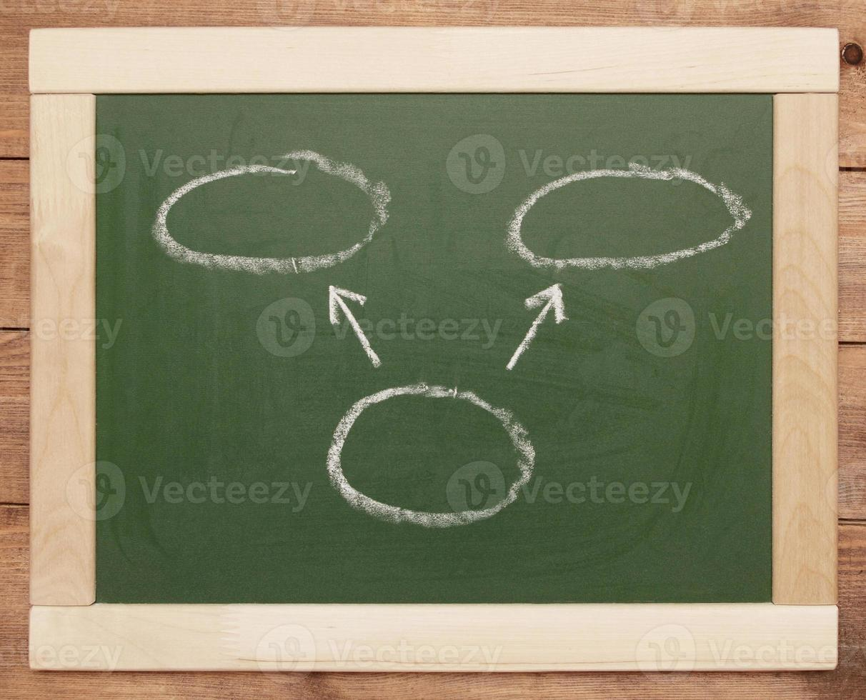 flechas y círculos foto