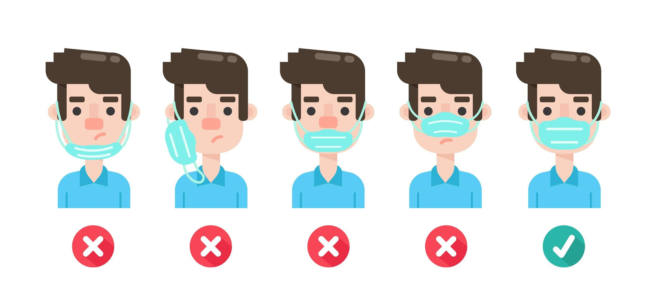 Diagram with the wrong use of face masks  vector