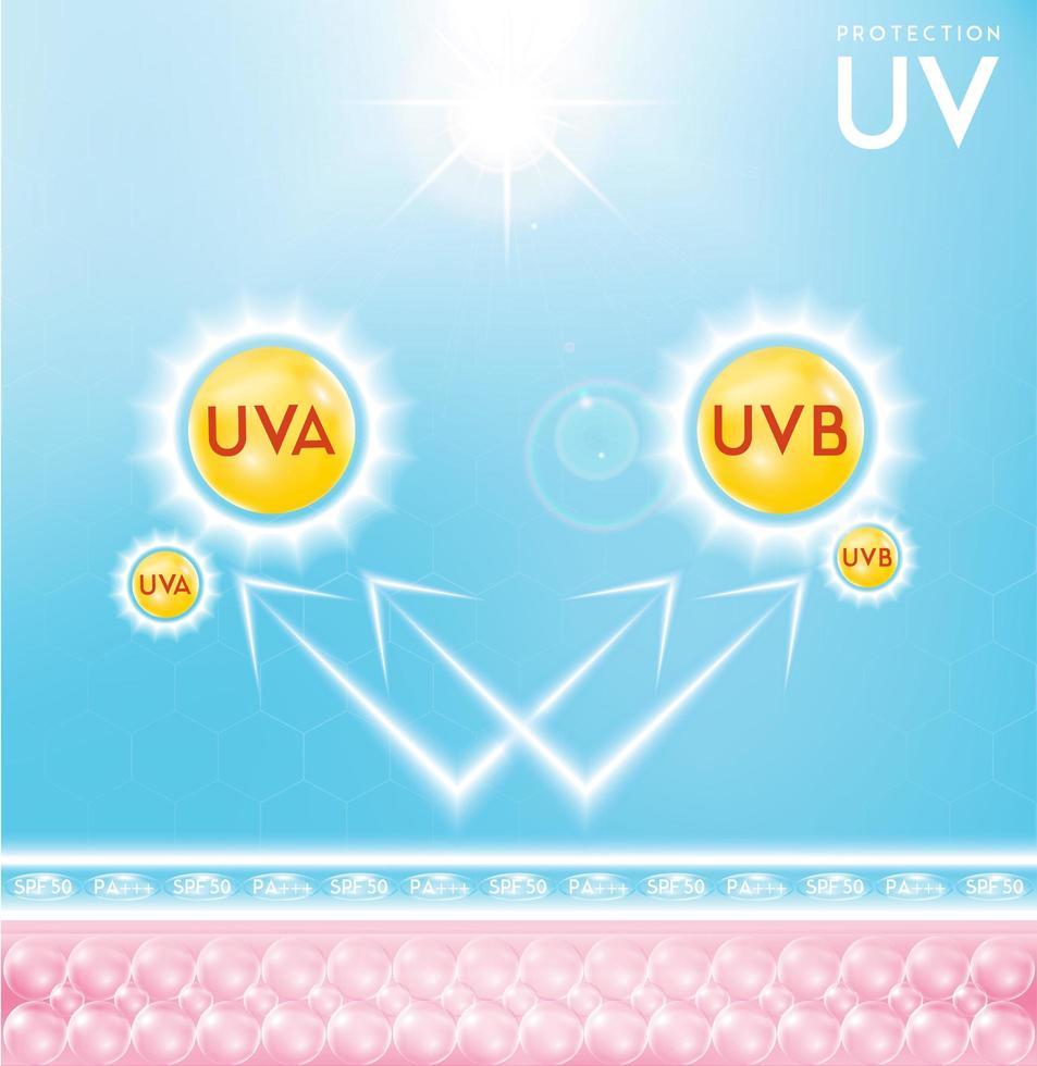 banner de infografía de protección uv vector