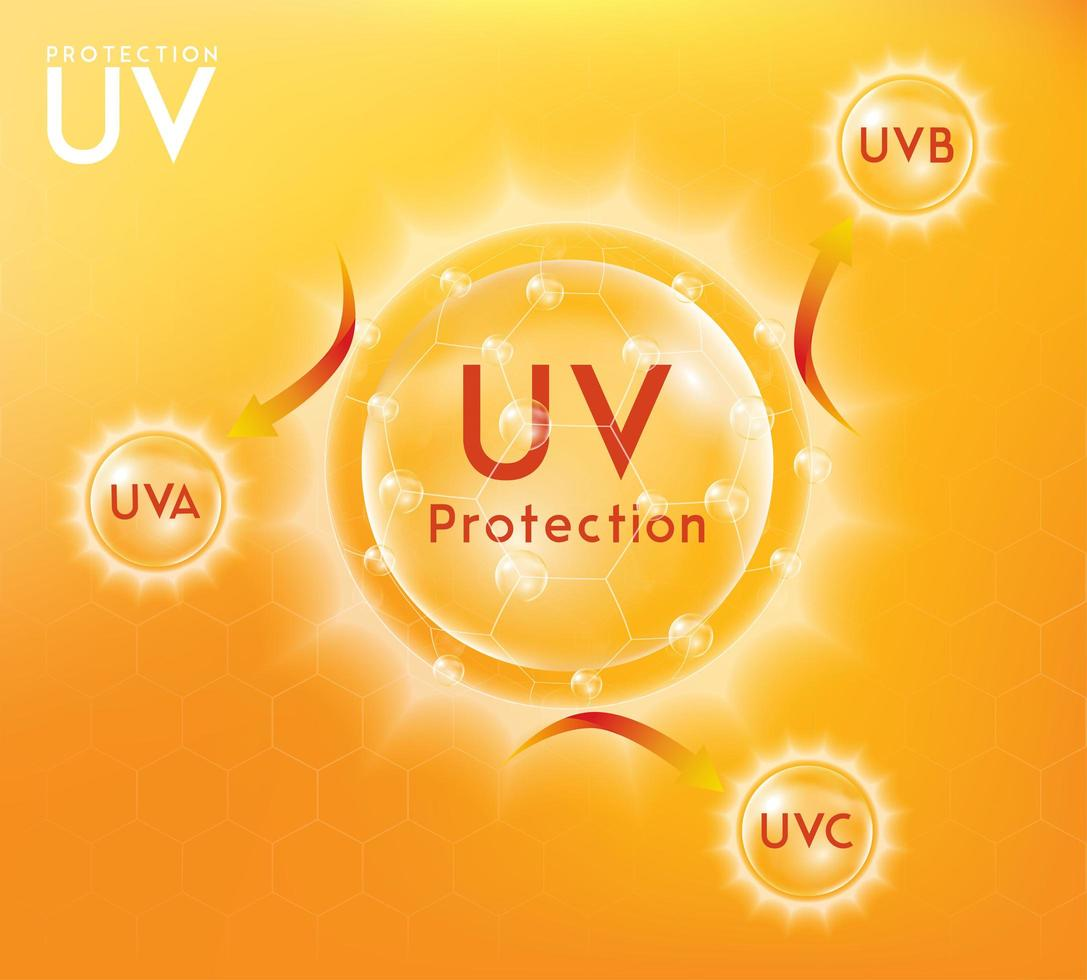 UV protection banner vector