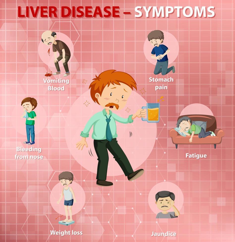síntomas de enfermedad hepática vector