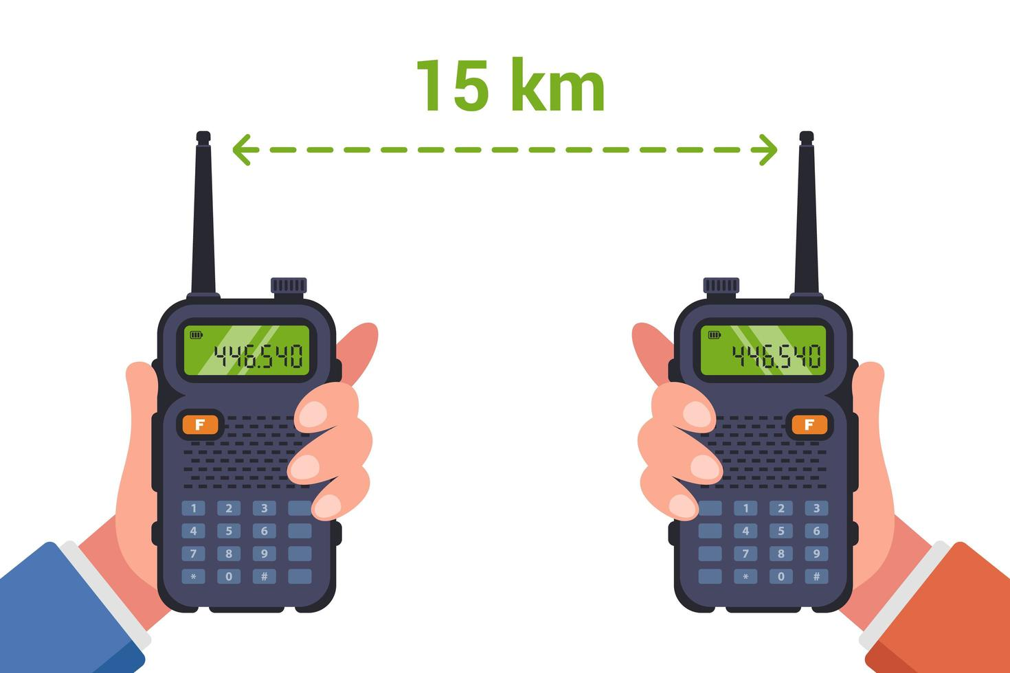distancia disponible para una conversación cómoda por radio vector