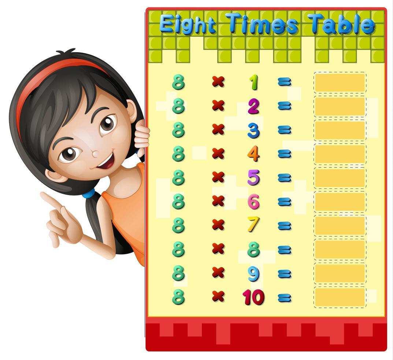 niña con la tabla de multiplicar ocho vector