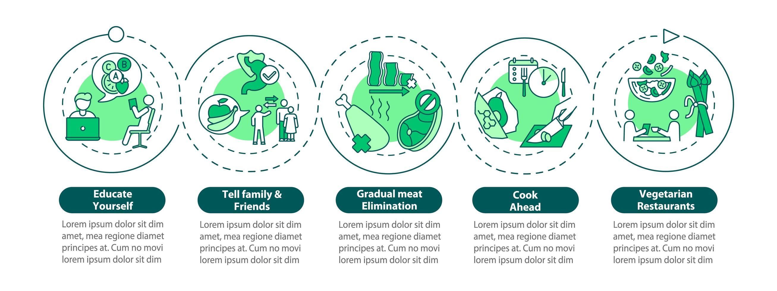 convertirse en vegetariano, plantilla de infografía vector