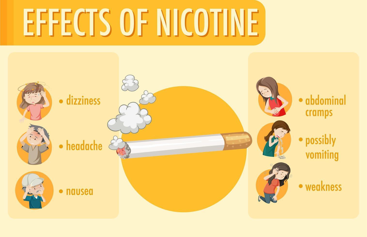 efectos de la infografía de información de nicotina vector