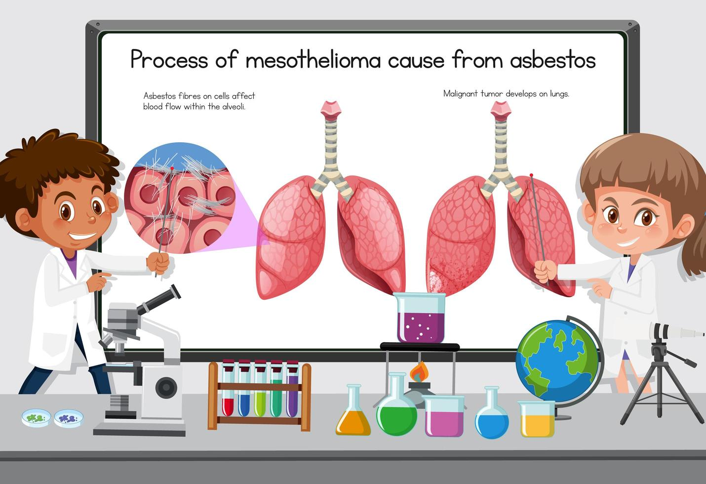 Young scientist explaining process of mesothelioma cause from asbestos in front of a board in laboratory vector