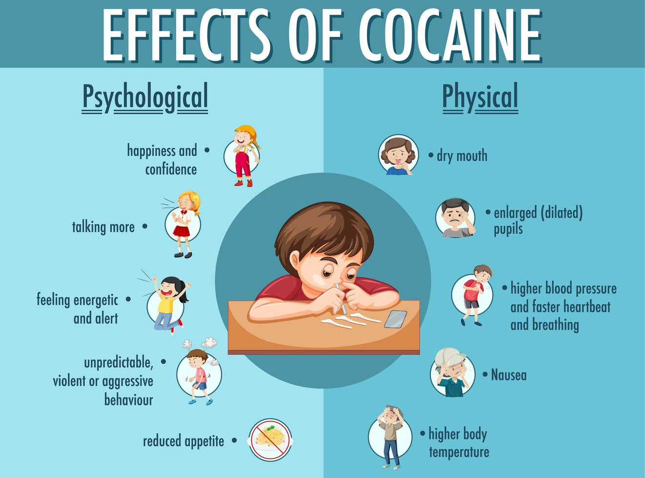 Effects of cocaine information infographic vector