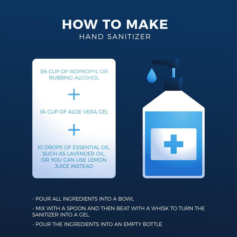 cómo preparar un desinfectante de manos casero ingredientes, procedimiento e instrucciones ilustración vectorial vector