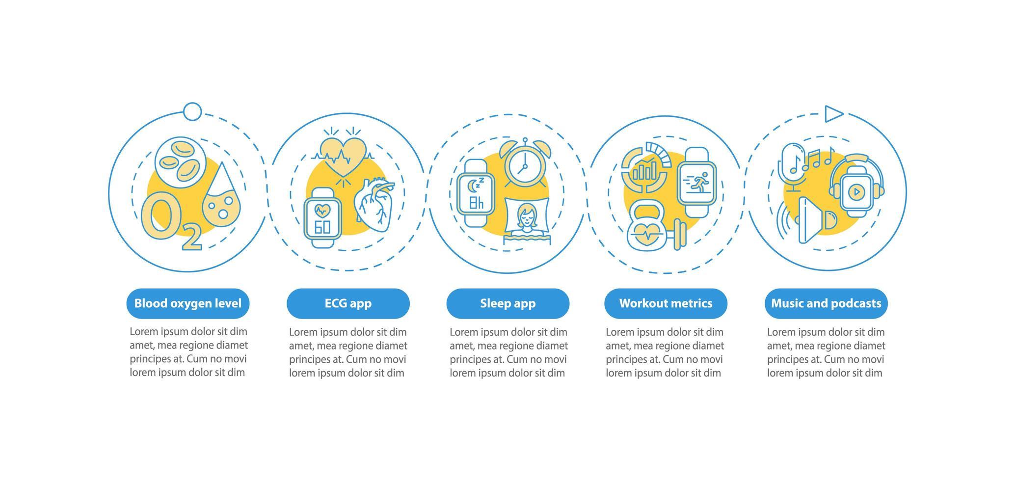 Plantilla de infografía de vector de capacidades de reloj inteligente