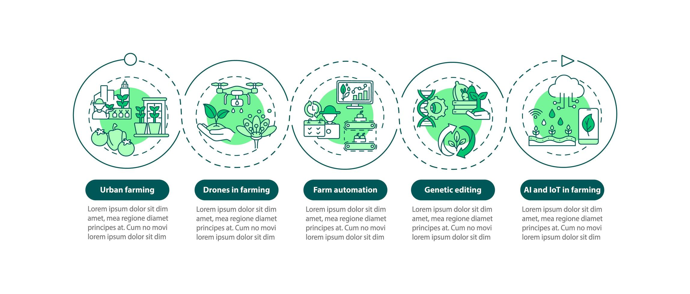 plantilla de infografía de vector de innovación agrícola