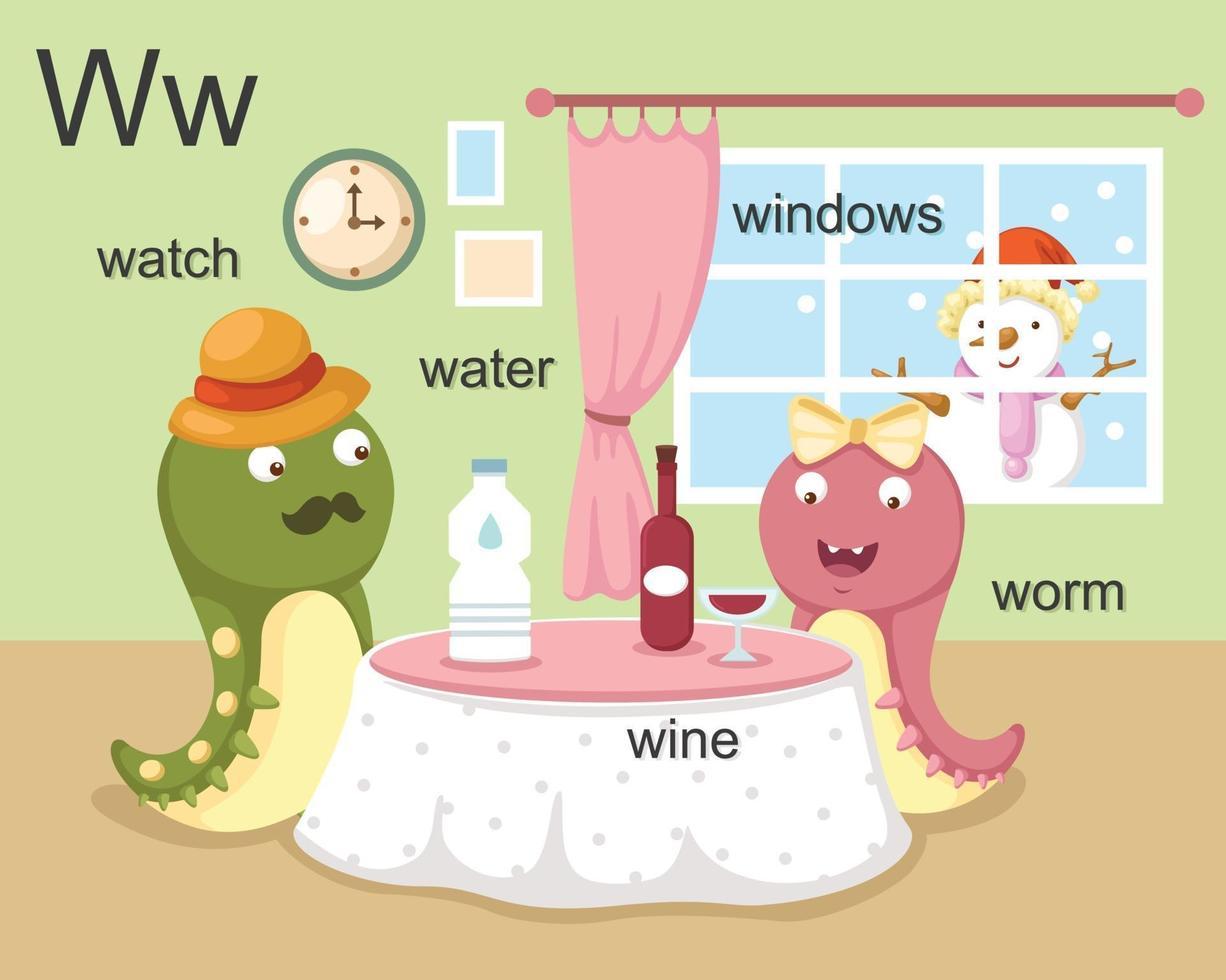 alfabeto w reloj con letras, agua, vino, gusano, ventanas. vector