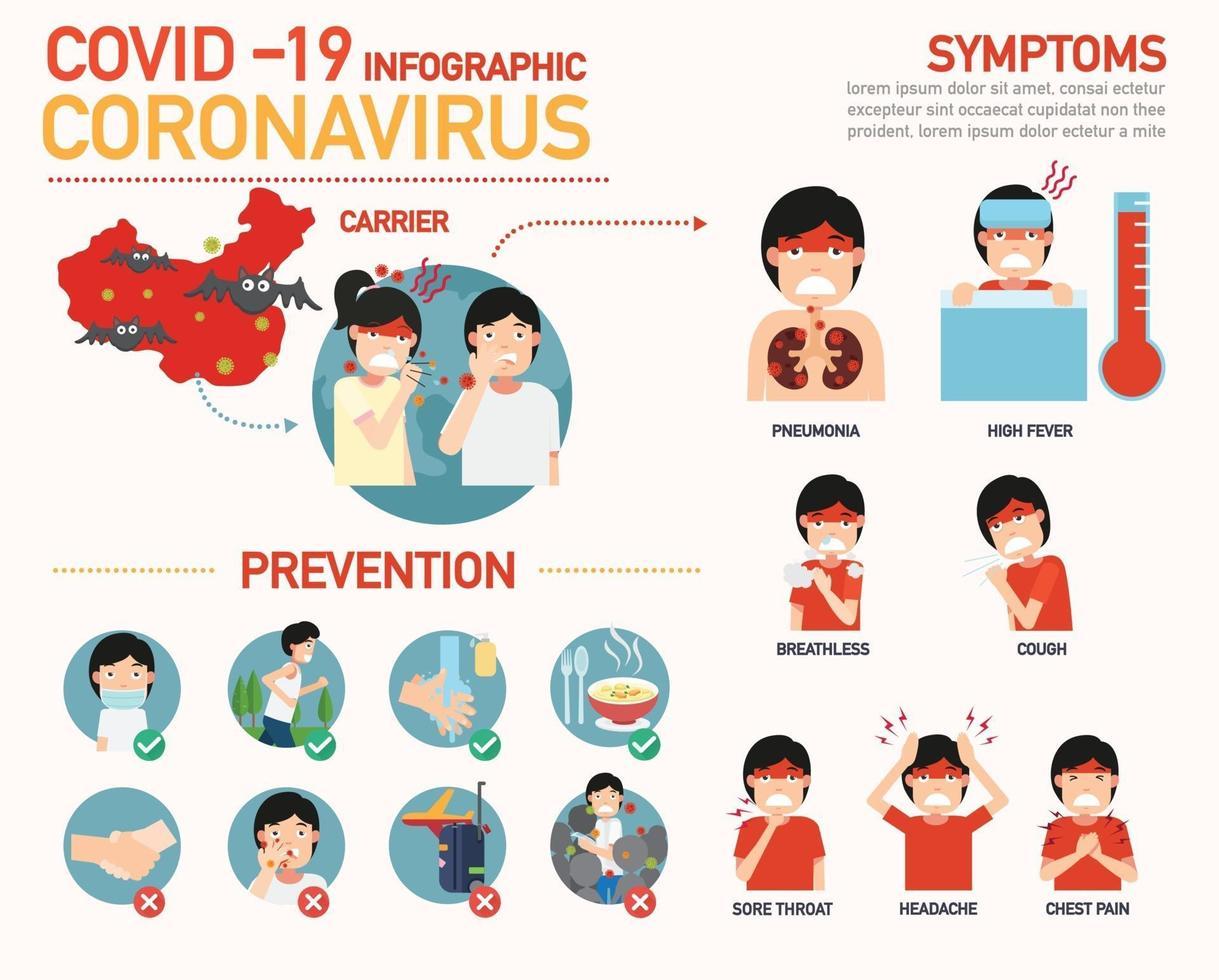 Infografía de coronavirus covid-19, ilustración vectorial. vector