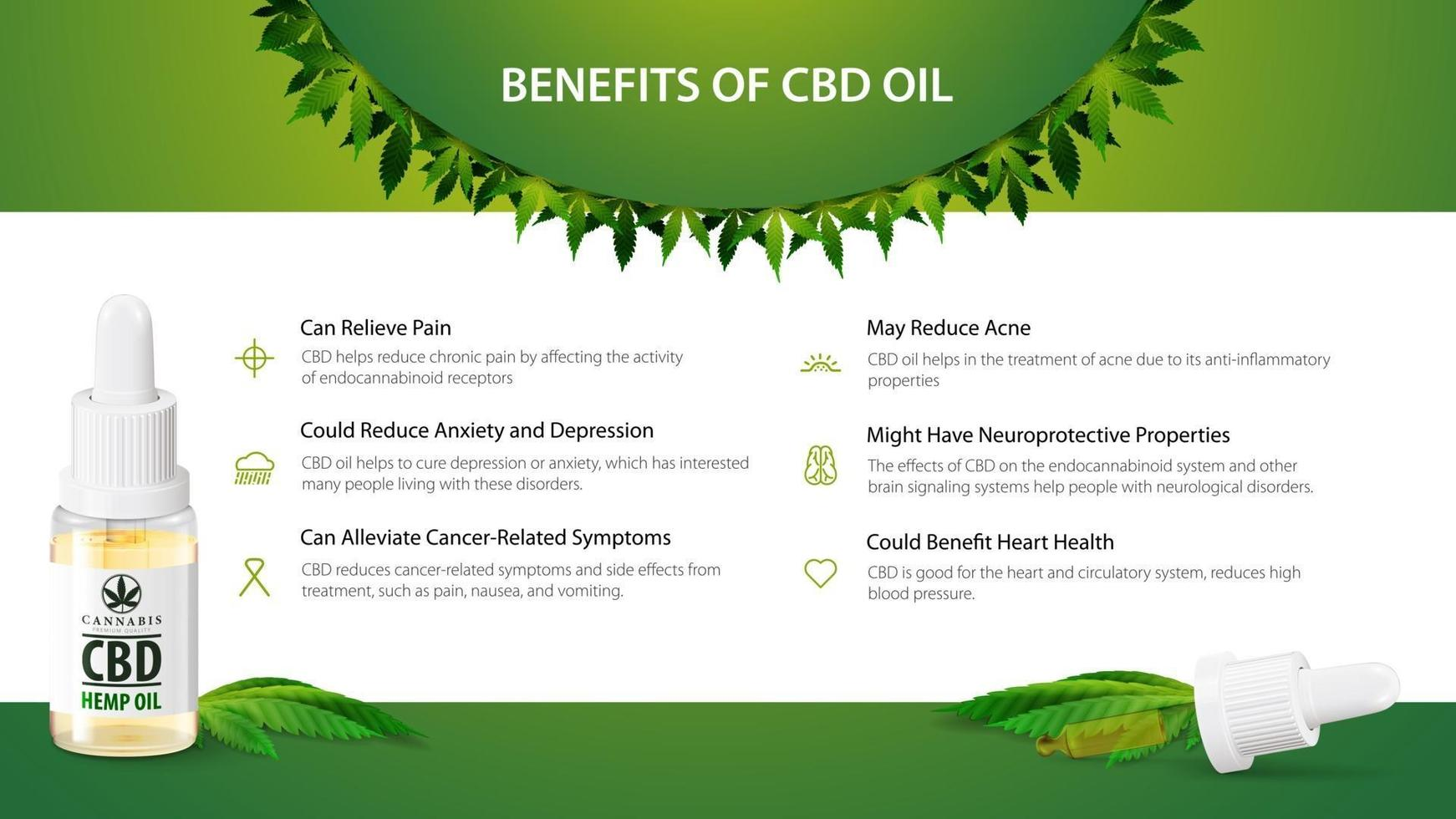 Medical Uses For Cbd Oil Benefits Of Use Cbd Oil Green And White Banner With Glass Bottle Of Cbd Oil Hemp Leaf And Pipette Download Free Vectors Clipart Graphics Vector