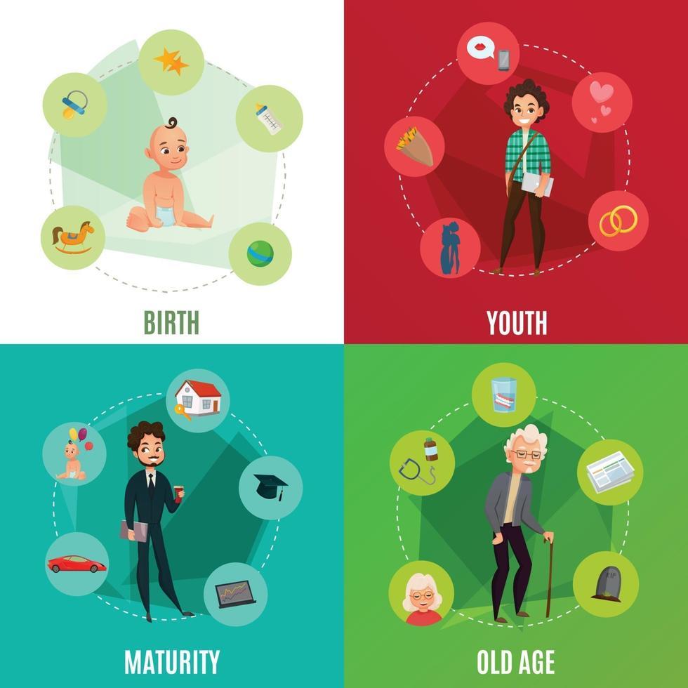 human's life cycle concept vector