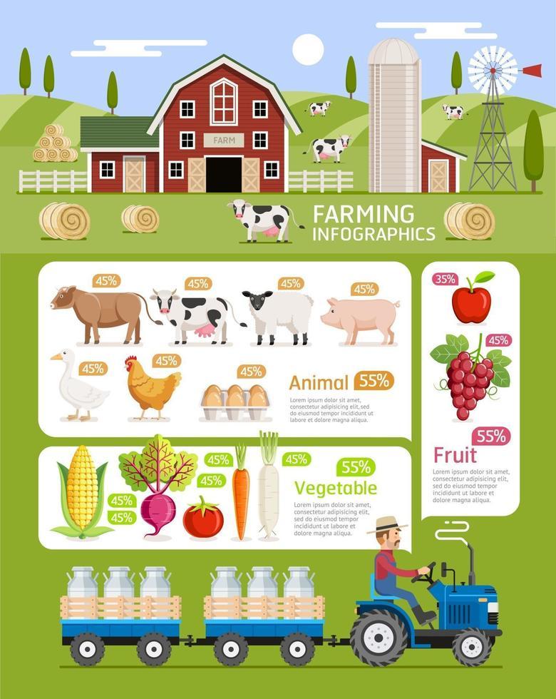 Farming infographics poster vector