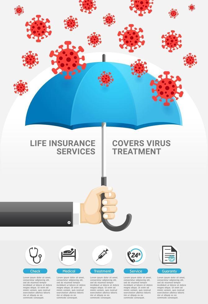 Los servicios de protección de seguros de vida cubren el tratamiento de virus. mano de negocios sosteniendo un paraguas azul que previene la caída del virus. ilustración vectorial. vector