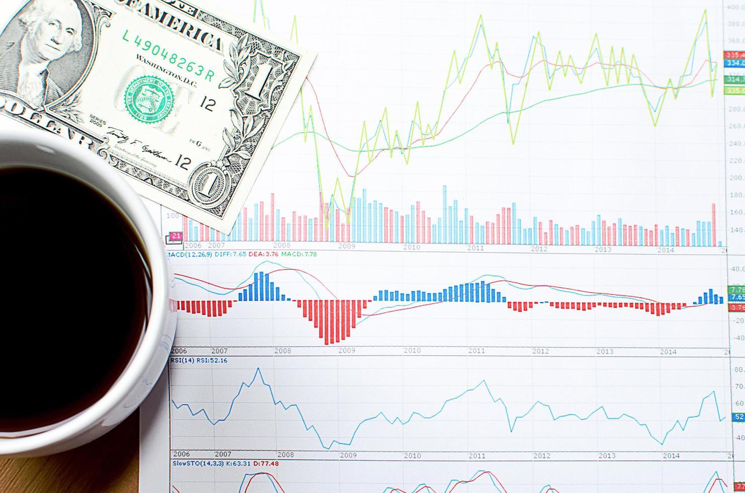 documentos de acciones financieras foto