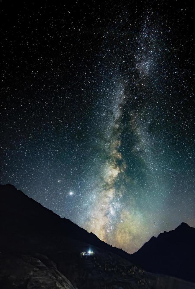 Panoramic Himalayan mountainscapes photo
