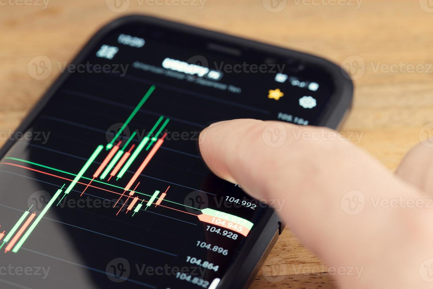 Stock market trading on portable device concept. Finger touching a chart on smartphone screen on desk photo