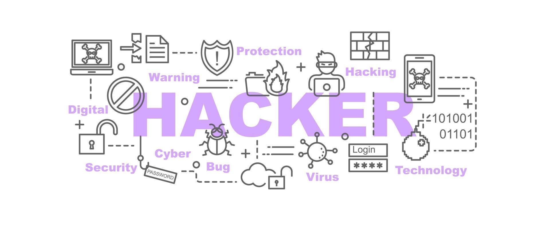 banner de vector de hacker