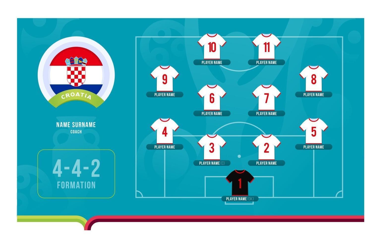 Croatia line-up Football tournament final stage vector illustration