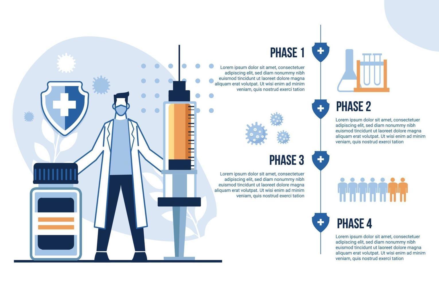 Coronavirus Vaccine Phases Infographic vector