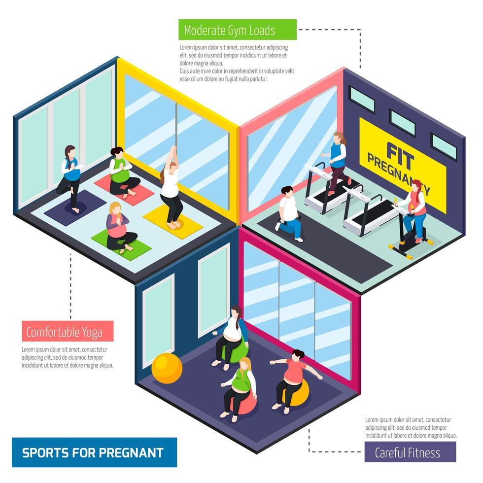 Sports For Pregnant Isometric Illustration Vector Illustration