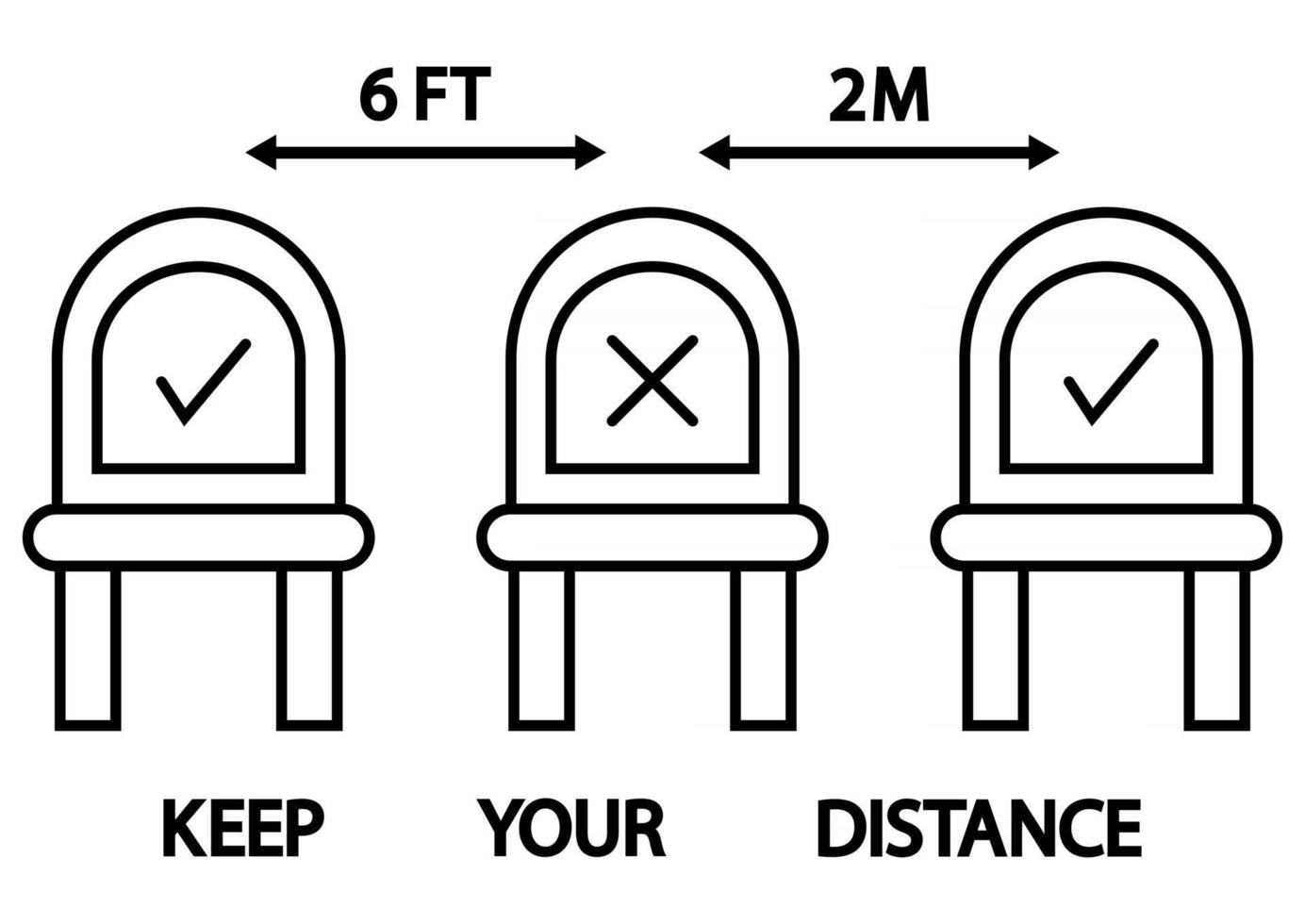 Do not sit here. Signage for restaurants and public places or transport. Social distancing, physical distancing sitting in a public chair, outline icon. Editable stroke. Keep your distance vector